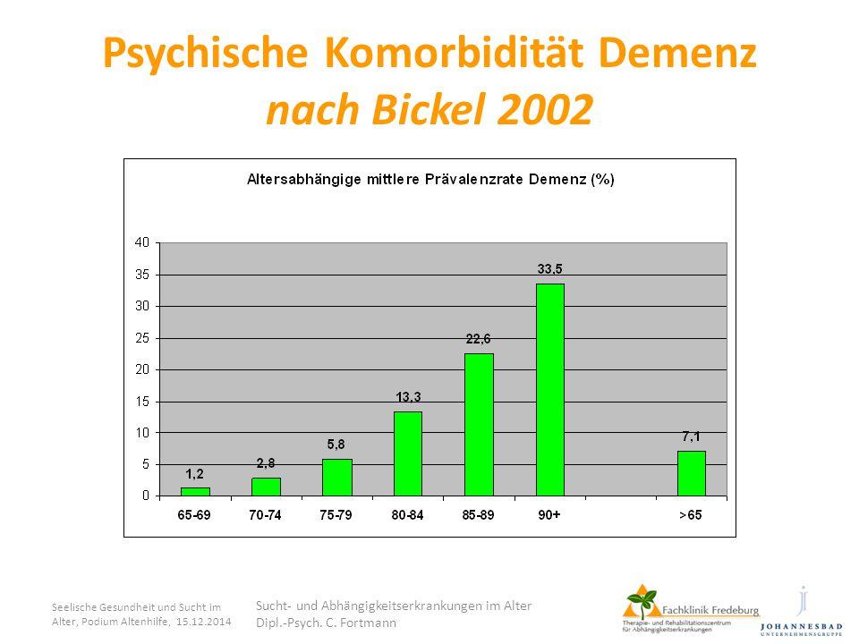 Psychische Komorbidität Demenz nach Bickel 2002