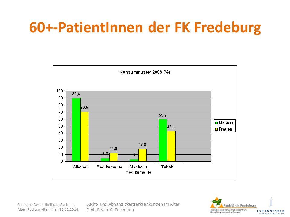60+-PatientInnen der FK Fredeburg