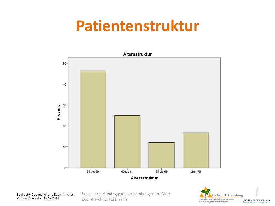 Patientenstruktur Sucht- und Abhängigkeitserkrankungen im Alter