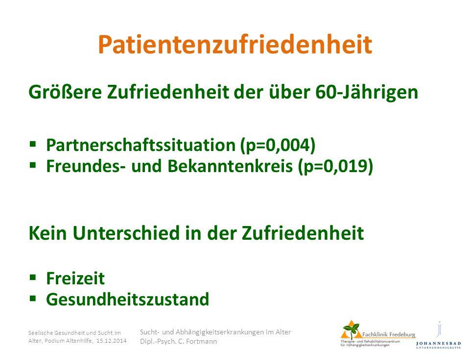 Patientenzufriedenheit