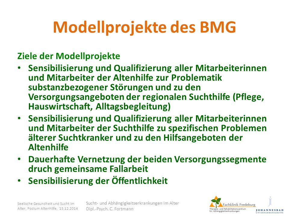 Modellprojekte des BMG