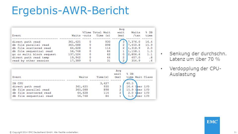 Ergebnis-AWR-Bericht