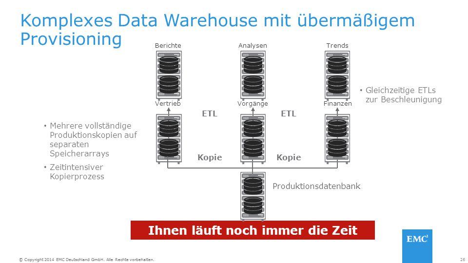 Komplexes Data Warehouse mit übermäßigem Provisioning