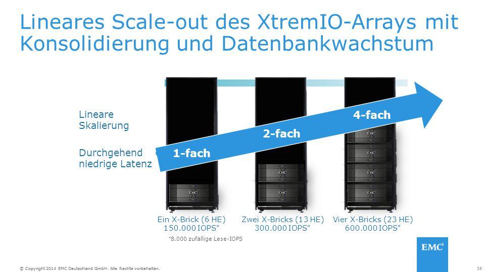 Lineares Scale-out des XtremIO-Arrays mit Konsolidierung und Datenbankwachstum