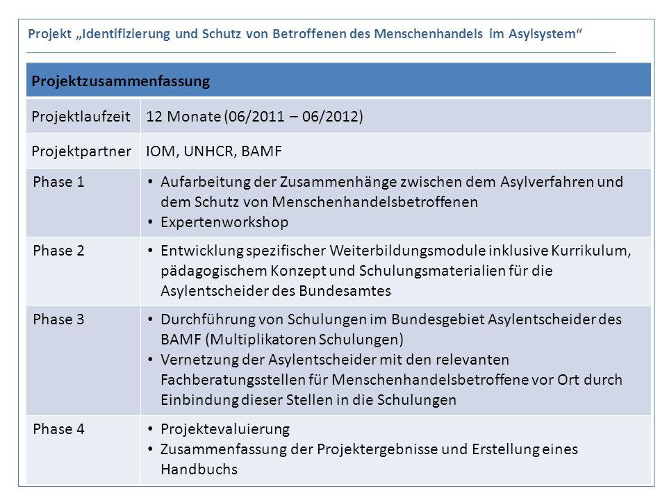 Projektzusammenfassung Projektlaufzeit 12 Monate (06/2011 – 06/2012)