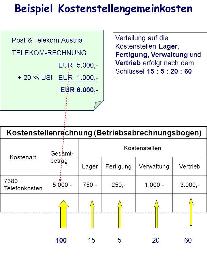 Beispiel Kostenstellengemeinkosten
