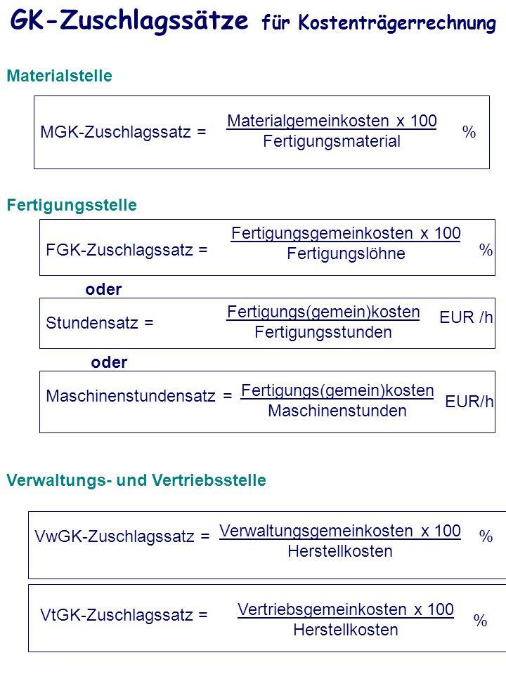 GK-Zuschlagssätze für Kostenträgerrechnung
