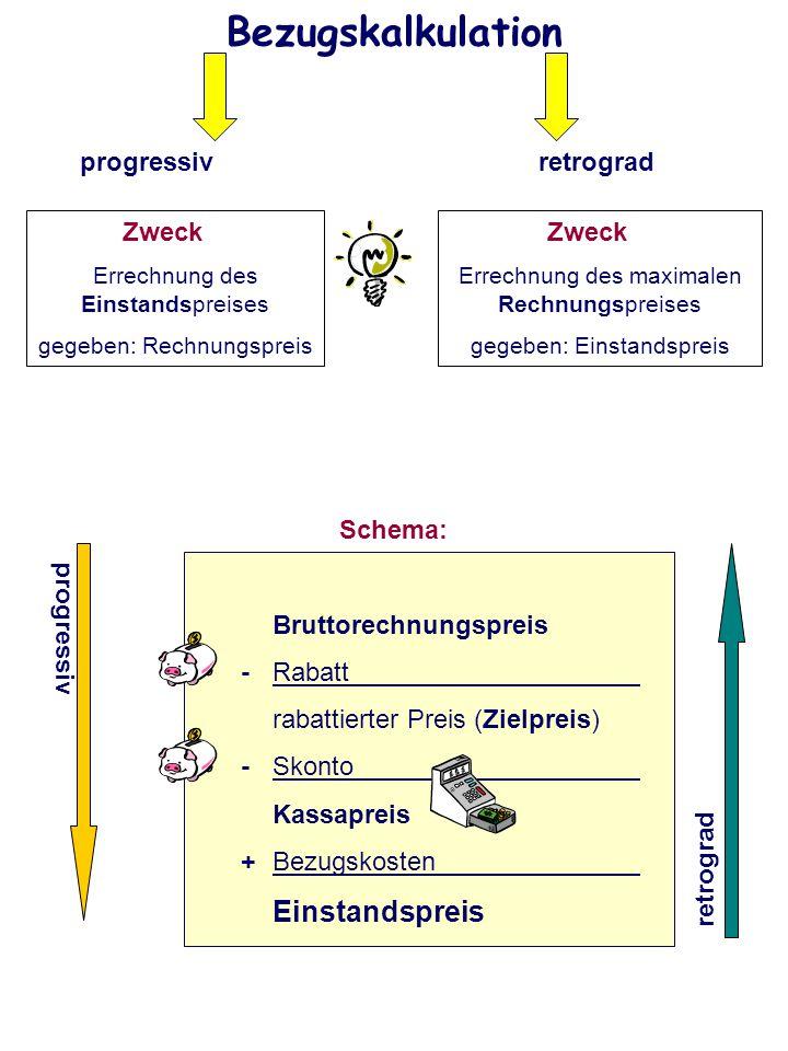 Bezugskalkulation progressiv retrograd Zweck Zweck Schema: - Rabatt
