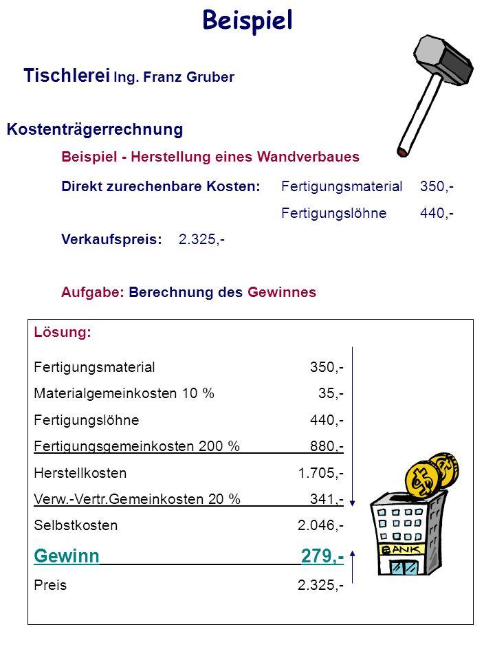 Beispiel Tischlerei Ing. Franz Gruber Gewinn 279,-