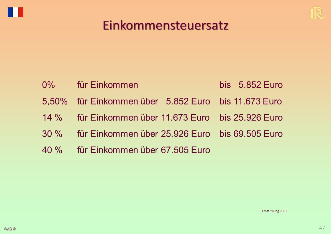 Einkommensteuer-Tarif 2007