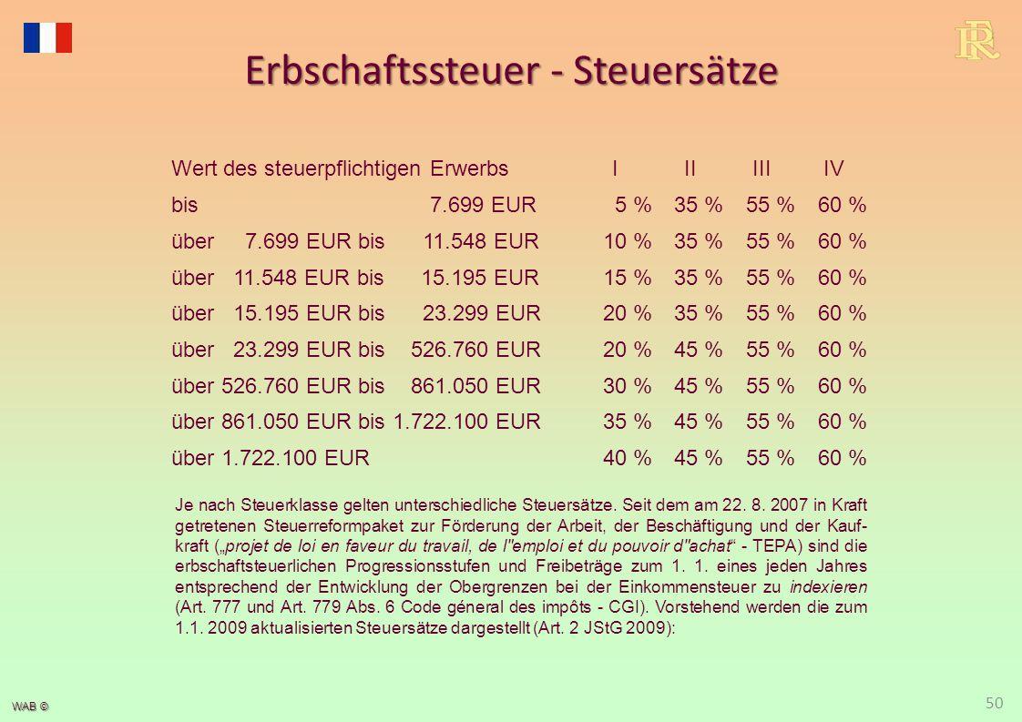 Erbschaftssteuer - Freibeträge