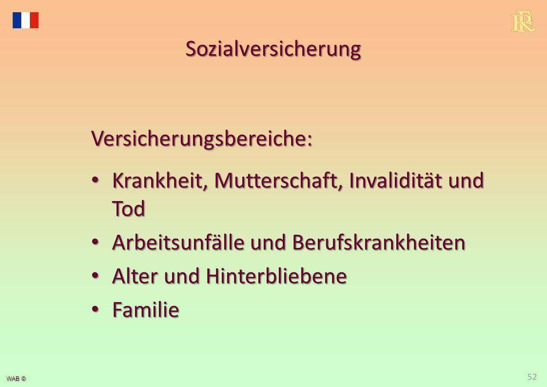 Soziale Sicherung