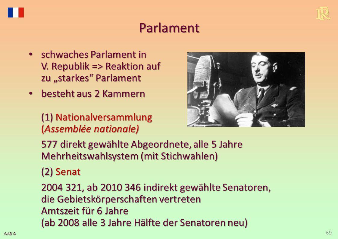 Parlament Machtbefugnisse sind ungleich verteilt: