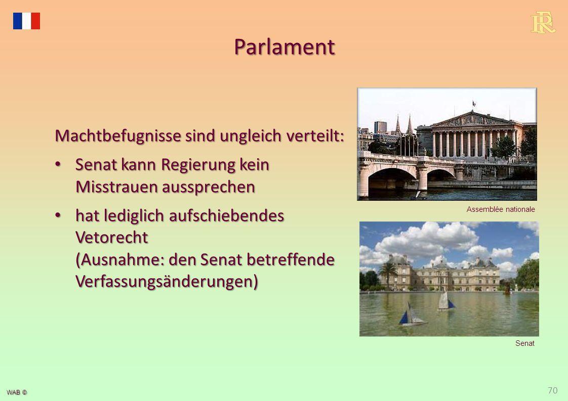 Gesetzgebung Zwei Bereiche: (1) Staatsbürgerliche Rechte