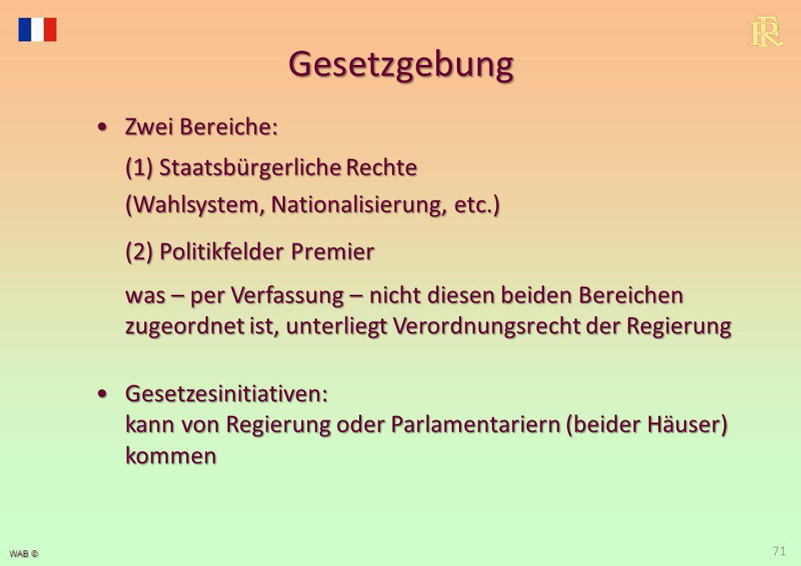 Gesetzgebung Debatte über Vorlage im Plenum und Abstimmung über einzelne Artikel.