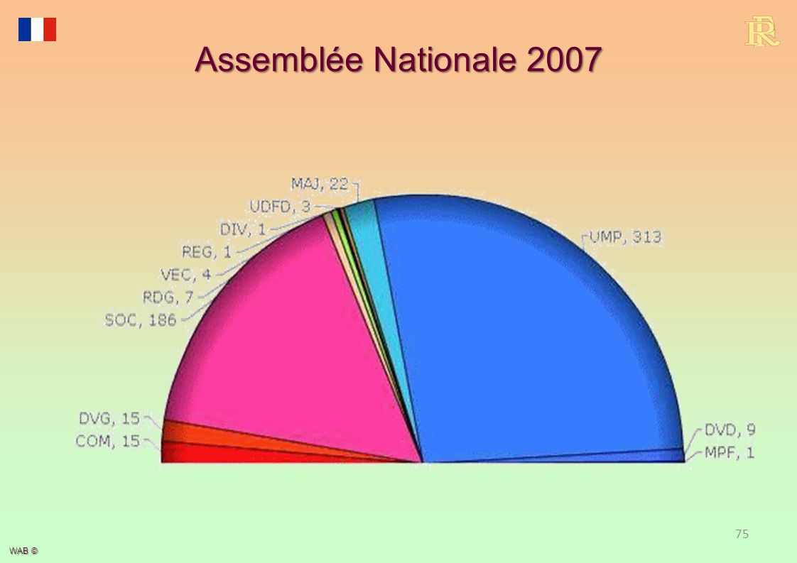 Assemblée Nationale 2007 76