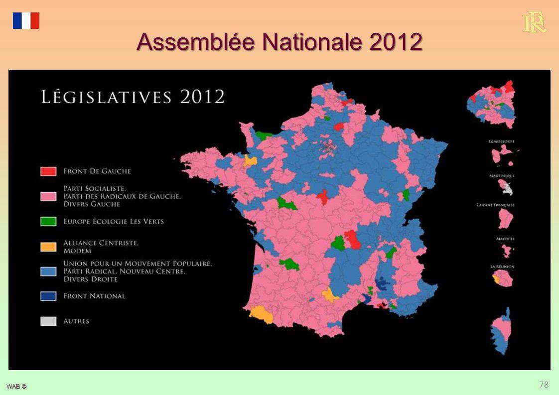 Wichtigste Parteien Frankreichs