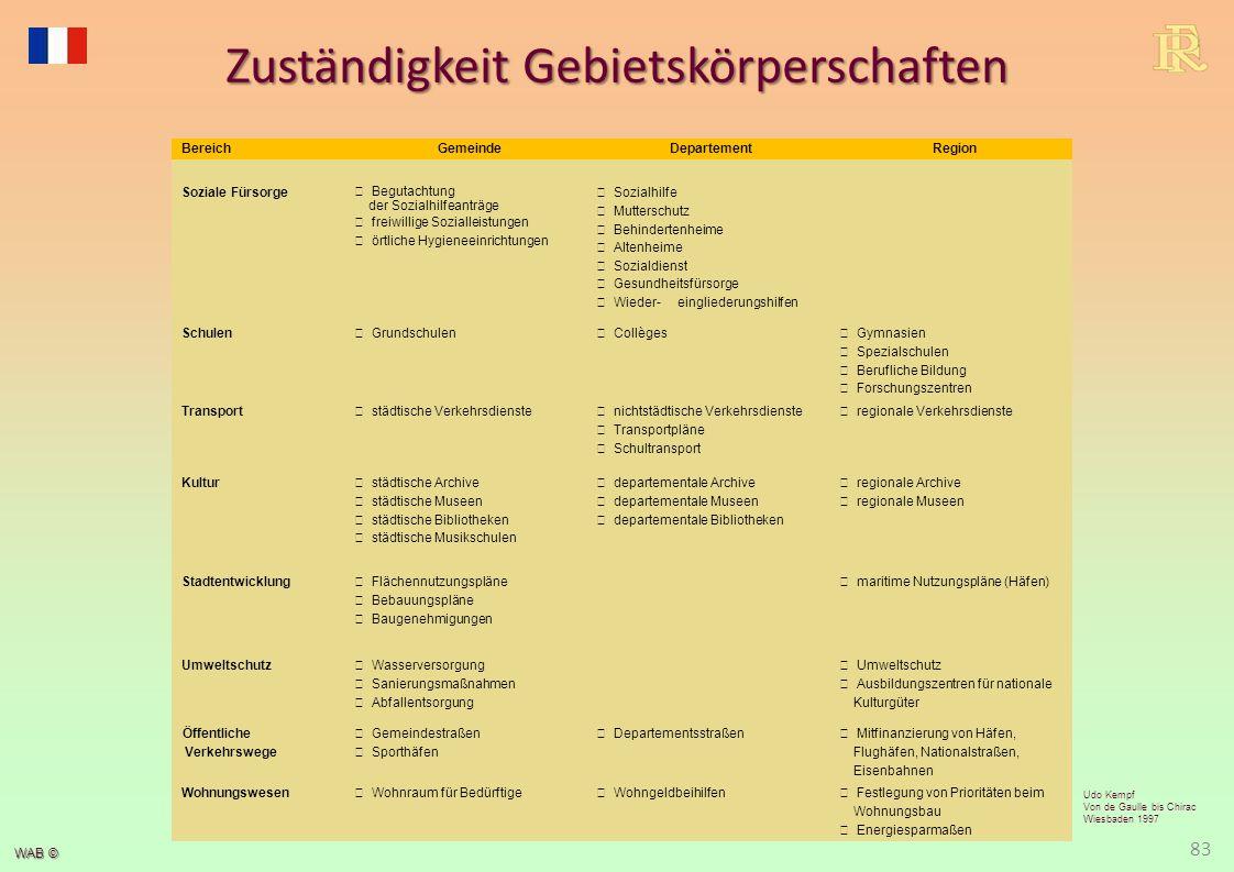 Deutsche Besetzung