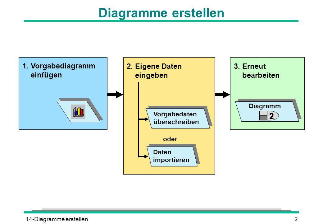 Großartig Tolles Programm Um Diagrammen Bildinspirationen Zu ...