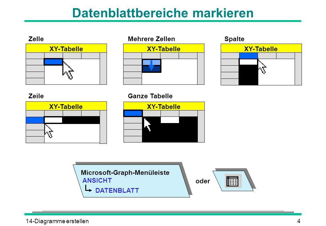 Datenblattbereiche markieren