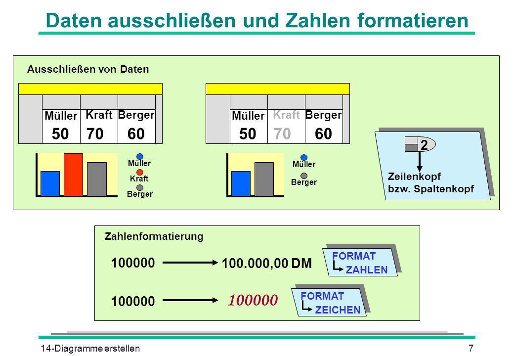 Daten ausschließen und Zahlen formatieren