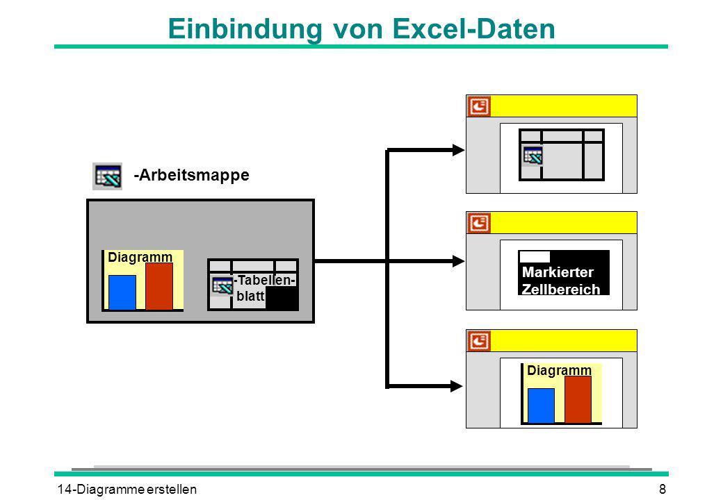 Einbindung von Excel-Daten