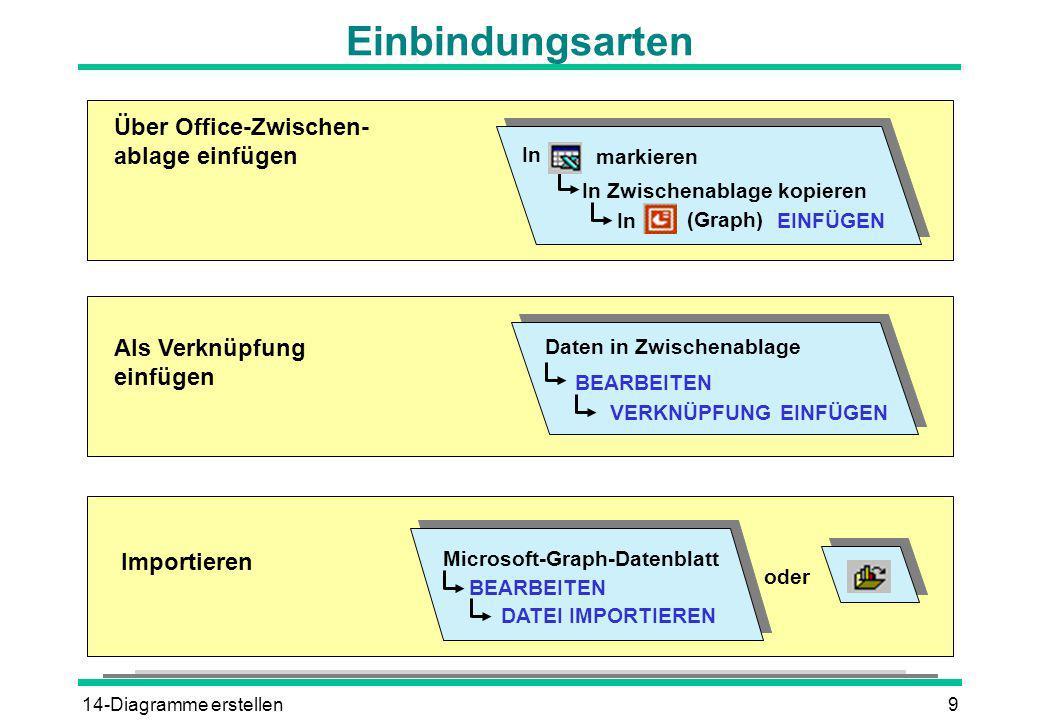 Daten in Zwischenablage Microsoft-Graph-Datenblatt
