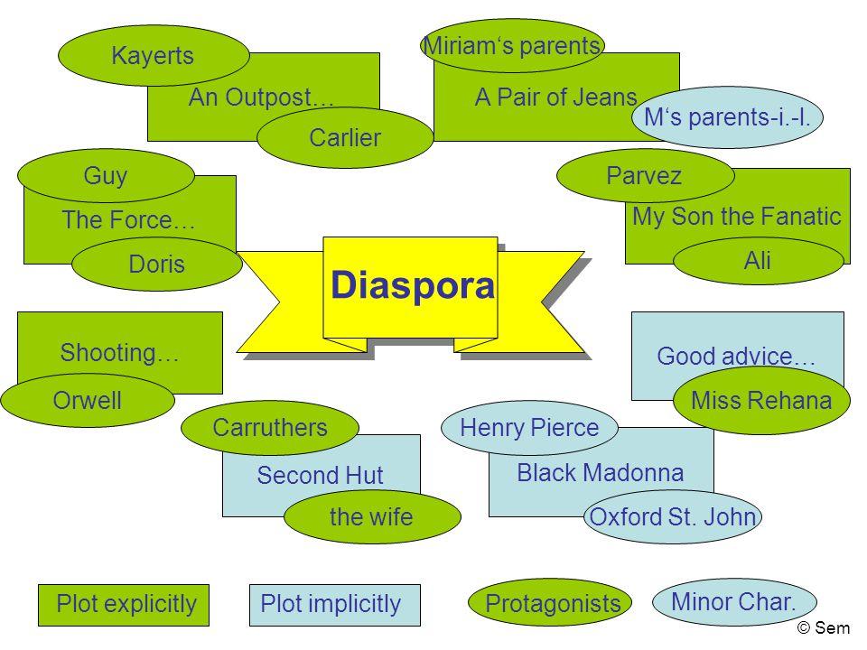 Diaspora Miriam's parents Kayerts An Outpost… A Pair of Jeans