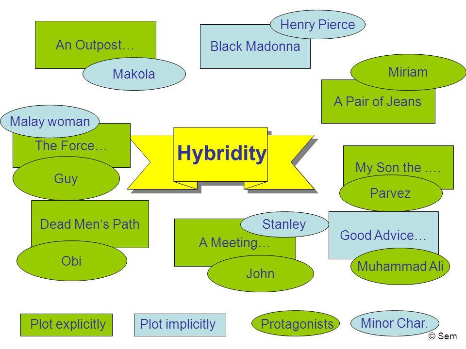 Hybridity Henry Pierce An Outpost… Black Madonna Miriam Makola