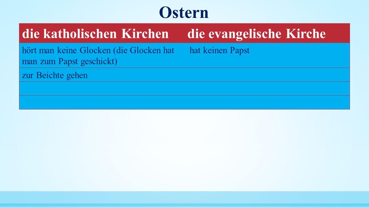 Ostern die katholischen Kirchen die evangelische Kirche
