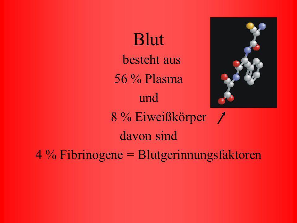 4 % Fibrinogene = Blutgerinnungsfaktoren