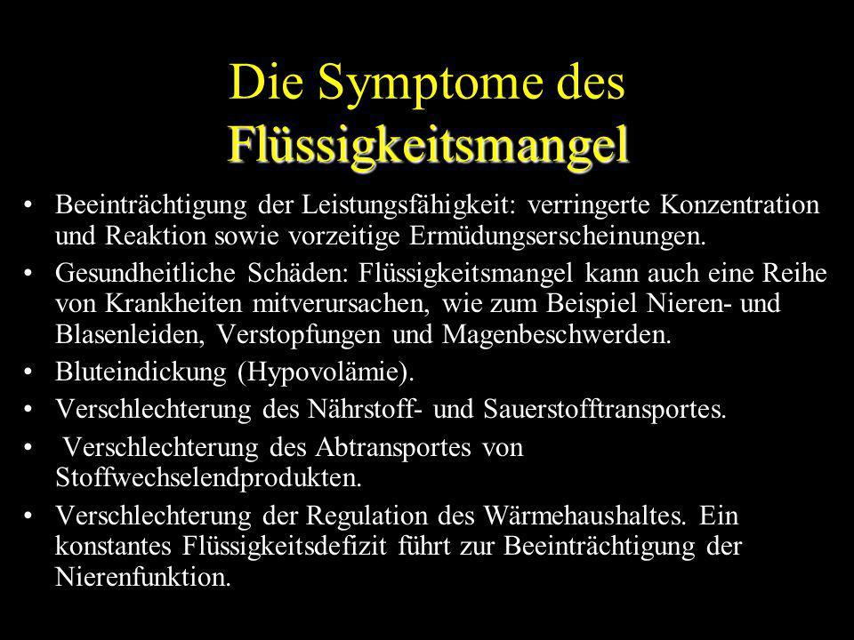 Die Symptome des Flüssigkeitsmangel