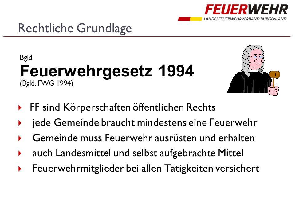Feuerwehrgesetz 1994 Rechtliche Grundlage