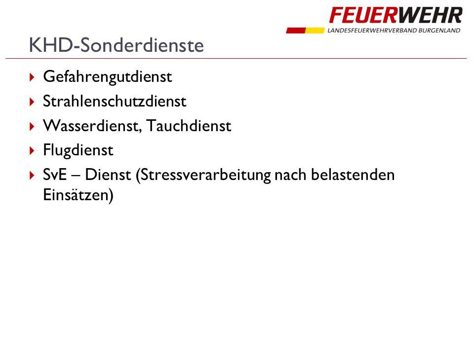 KHD-Sonderdienste Gefahrengutdienst Strahlenschutzdienst