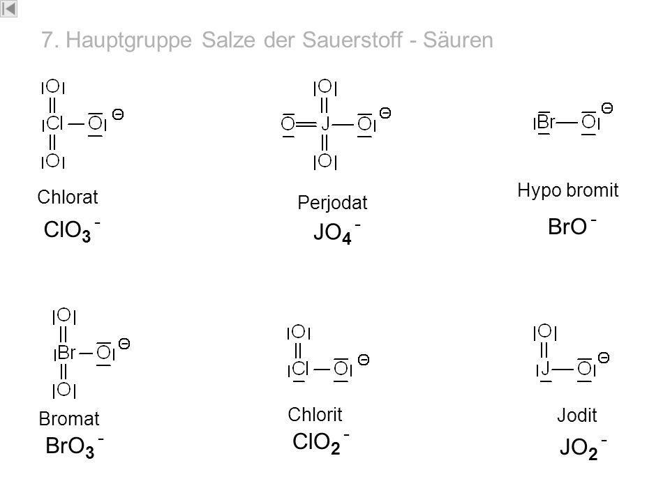 7. Hauptgruppe Salze der Sauerstoff - Säuren