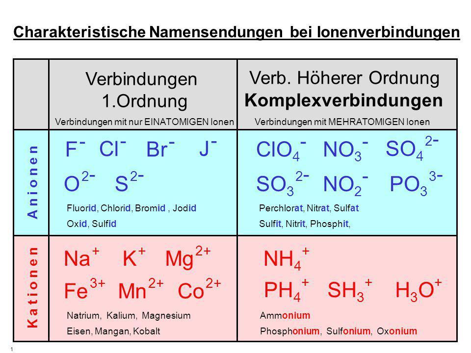 Dipl.-Ing. Dr. Günter Eichberger