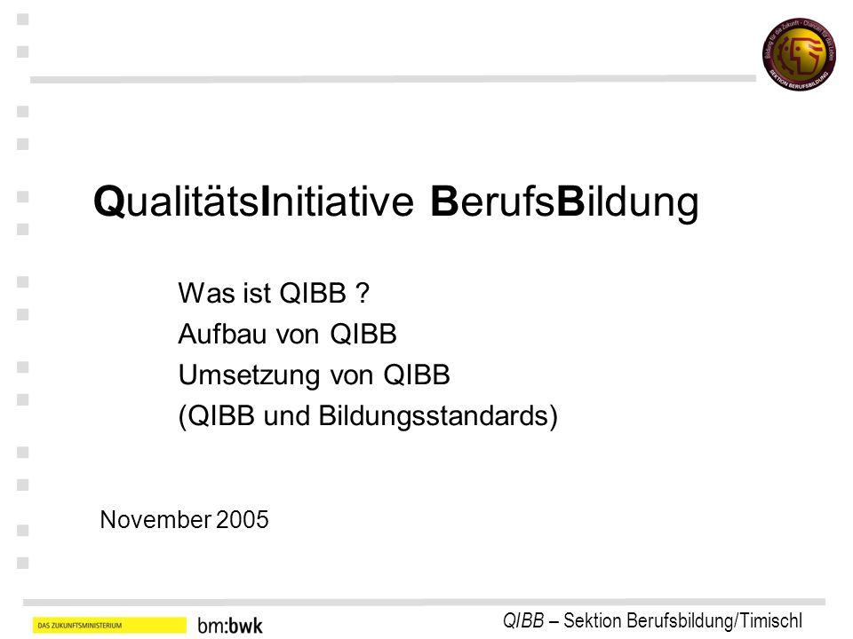 QualitätsInitiative BerufsBildung. Was ist QIBB. Aufbau von QIBB