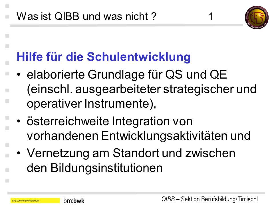 Was ist QIBB und was nicht 1