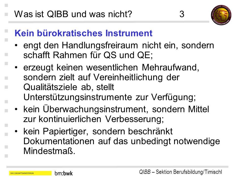 Was ist QIBB und was nicht 3