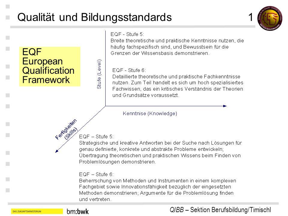 Qualität und Bildungsstandards 1