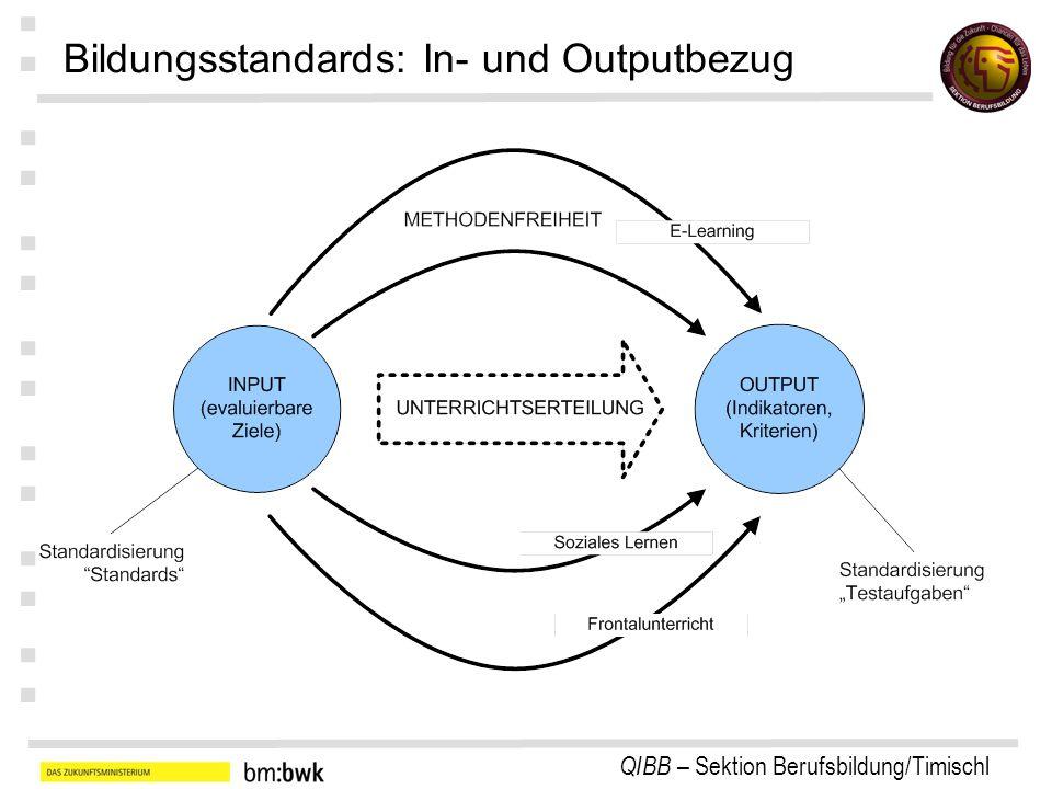 Bildungsstandards: In- und Outputbezug