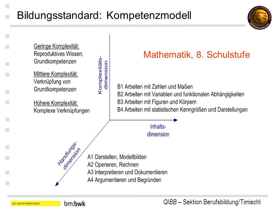 Bildungsstandard: Kompetenzmodell