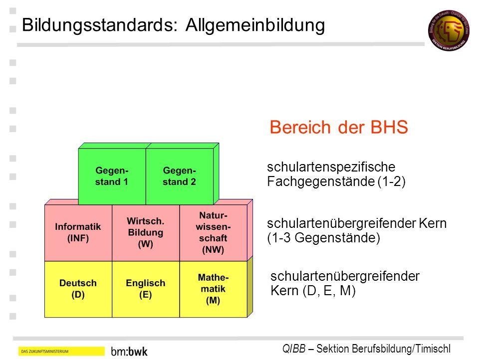 Bildungsstandards: Allgemeinbildung