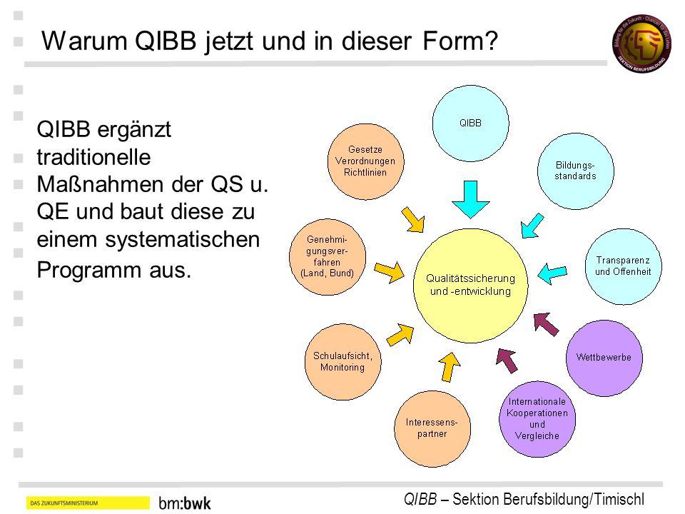 Warum QIBB jetzt und in dieser Form