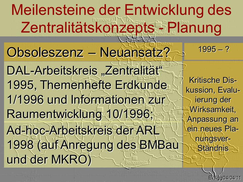 Meilensteine der Entwicklung des Zentralitätskonzepts - Planung