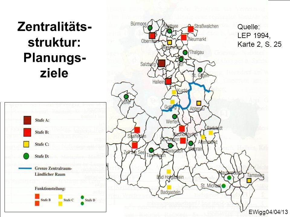 Zentralitäts- struktur: Planungs- ziele
