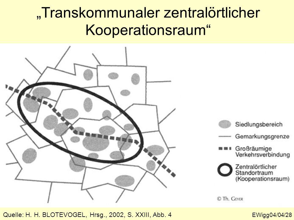 """""""Transkommunaler zentralörtlicher Kooperationsraum"""