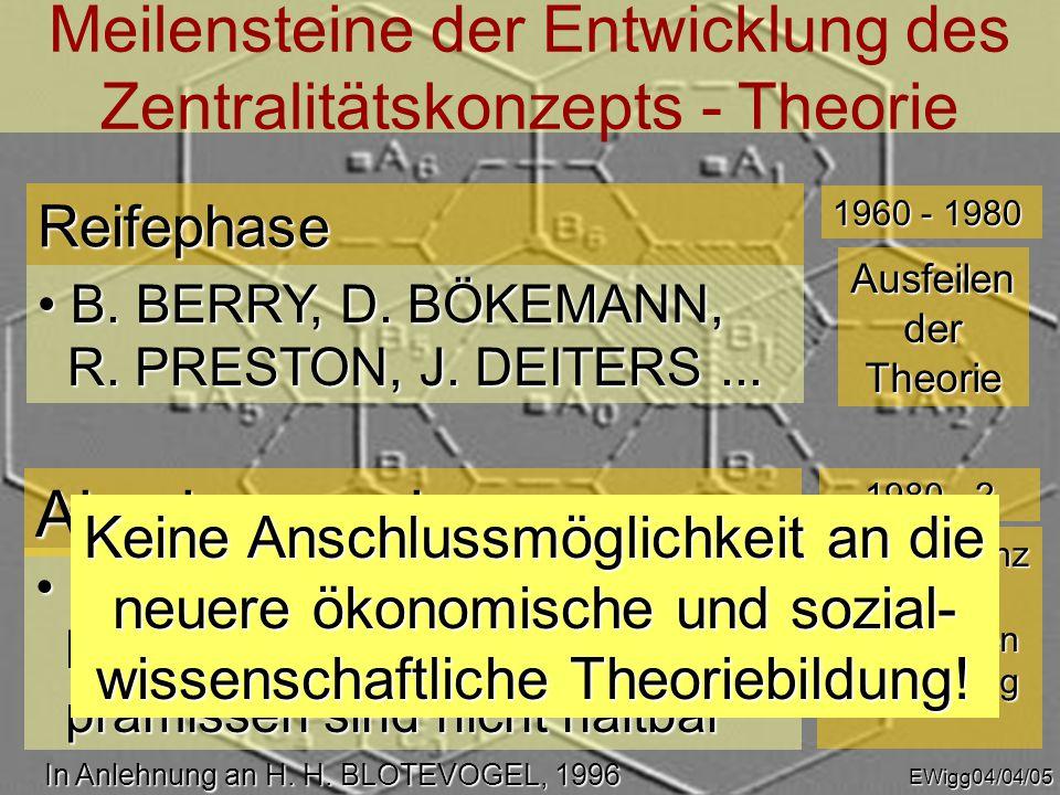 Meilensteine der Entwicklung des Zentralitätskonzepts - Theorie