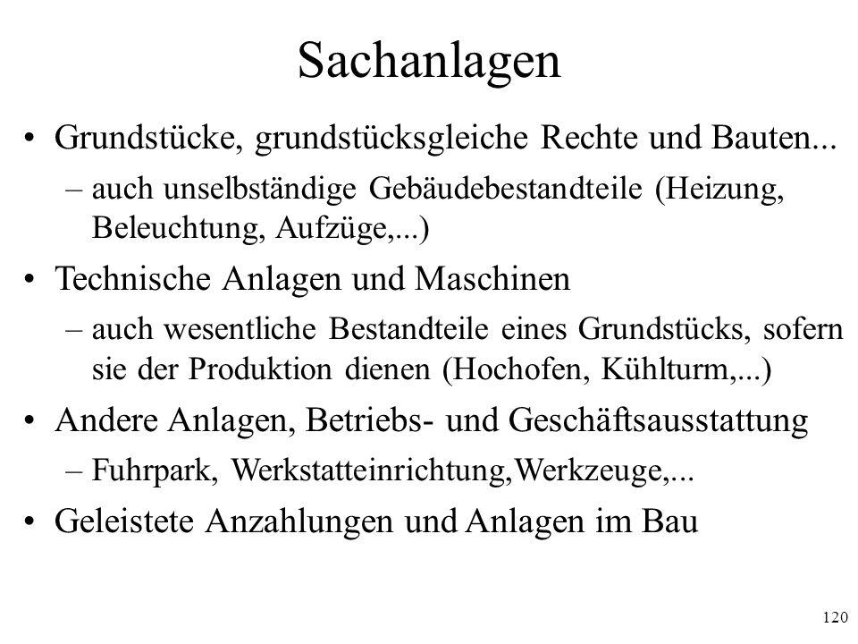 Sachanlagen Grundstücke, grundstücksgleiche Rechte und Bauten...
