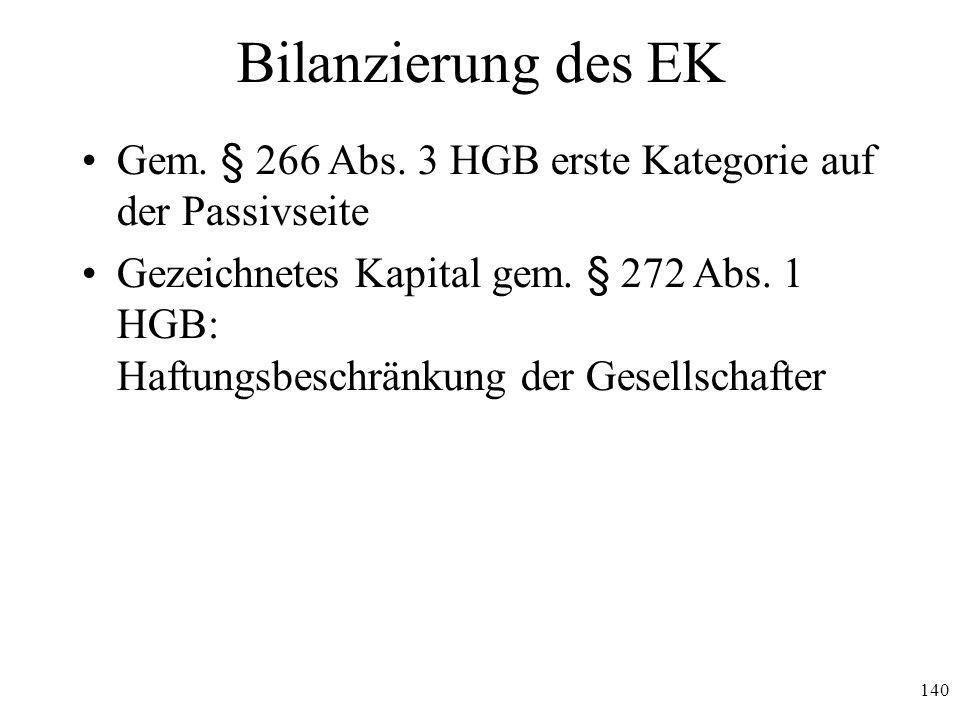 Bilanzierung des EK Gem. § 266 Abs. 3 HGB erste Kategorie auf der Passivseite.